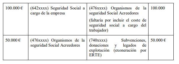 contable para empresas y pymes en castalla, onil, ibi
